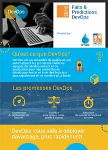 DevOps facts & Predictions Infographic